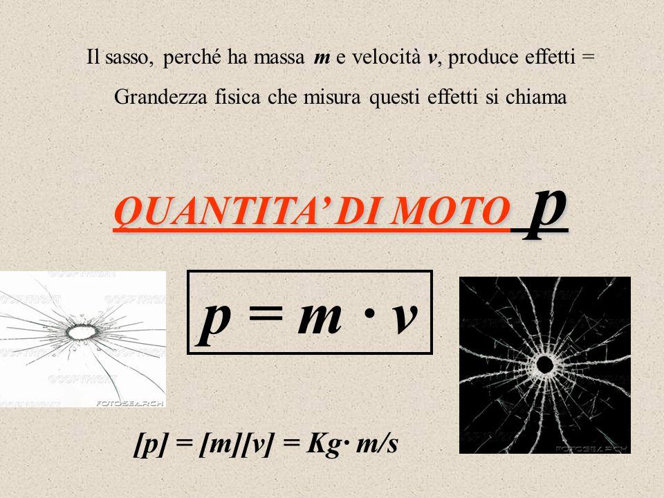 p = m · v QUANTITA' DI MOTO p [p] = [m][v] = Kg· m/s